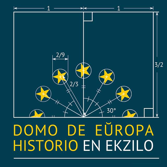 Domo de Europo en ekzilo