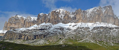 Italy - Sella Group
